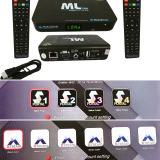 IPTV Medialink Smart Home ML7000