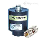 GT Mantelwellensperre PL 1000 Watt SSB