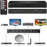 HDMI Umschaltbox 4in2 Matrix-Switch pro